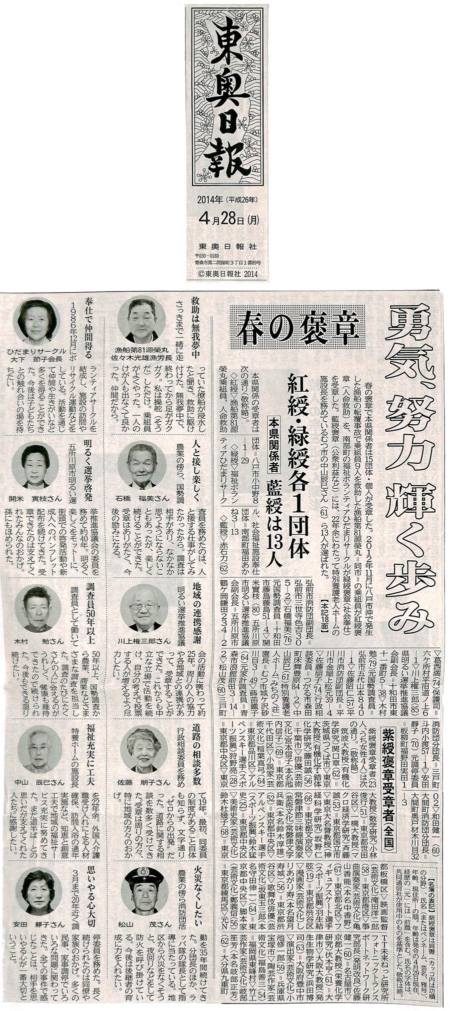 日報 ニュース 東奥